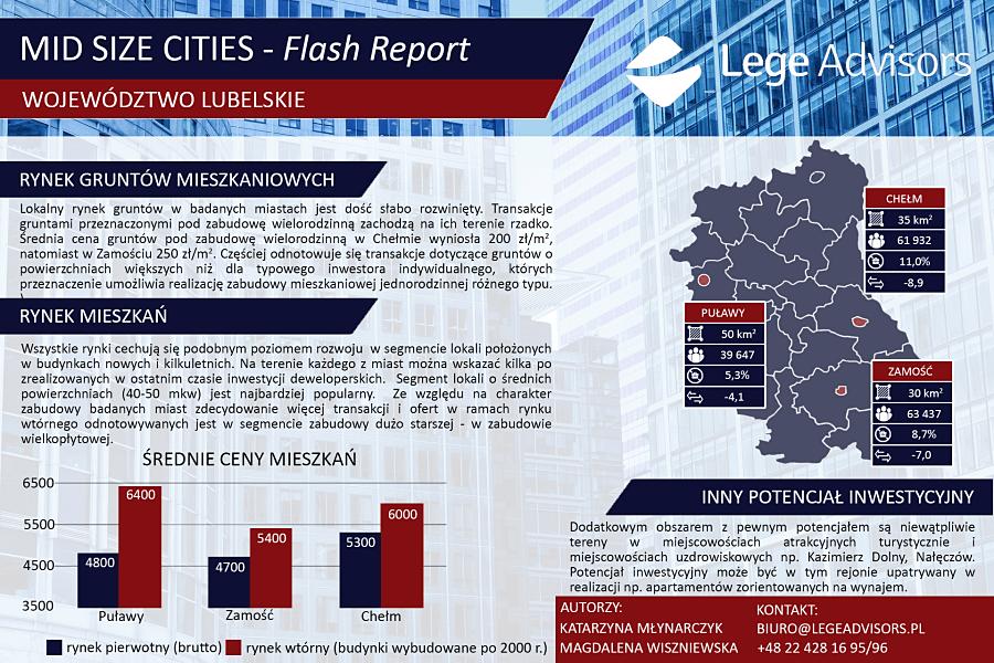 infografika województwo lubelskie