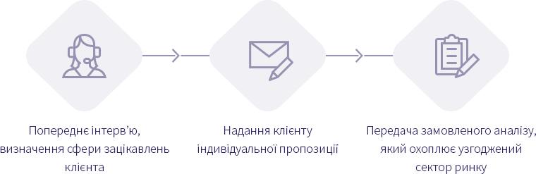 analiza-rynku-ua